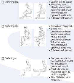 Hoelang fysiotherapie na heupoperatie